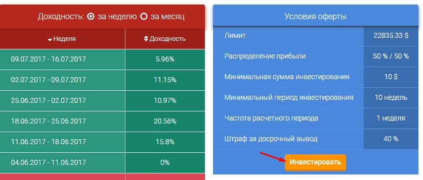 Регистрация в Mip Capital 4