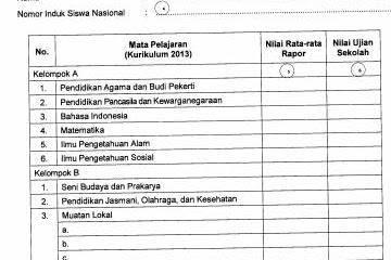 Tata Cara dan Mekanisme Pengisian Blangko Ijasah Tahun 2019