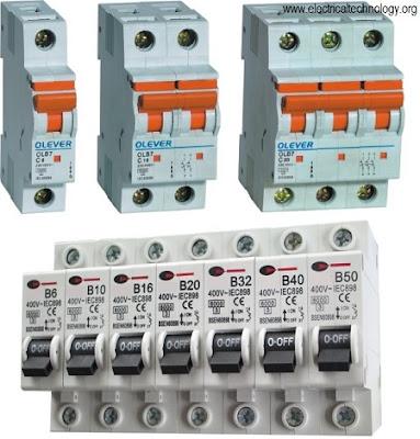 Apa-itu-Miniature-Circuit-Breaker