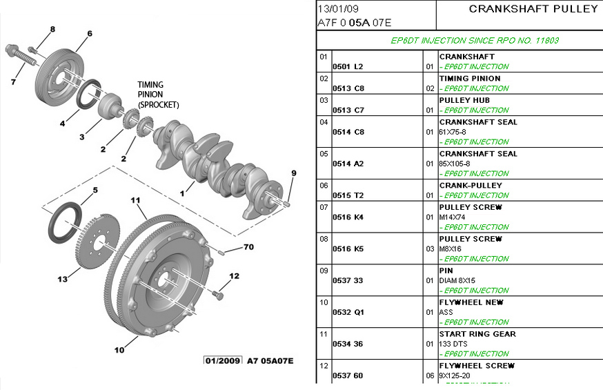 oneD'RIVE: Timing Chain Pinion