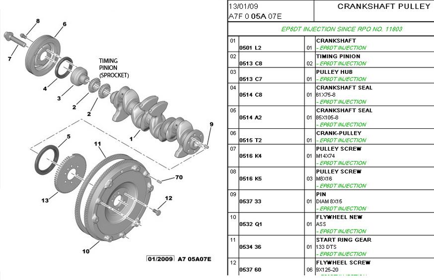 peugeot 206 motor starter