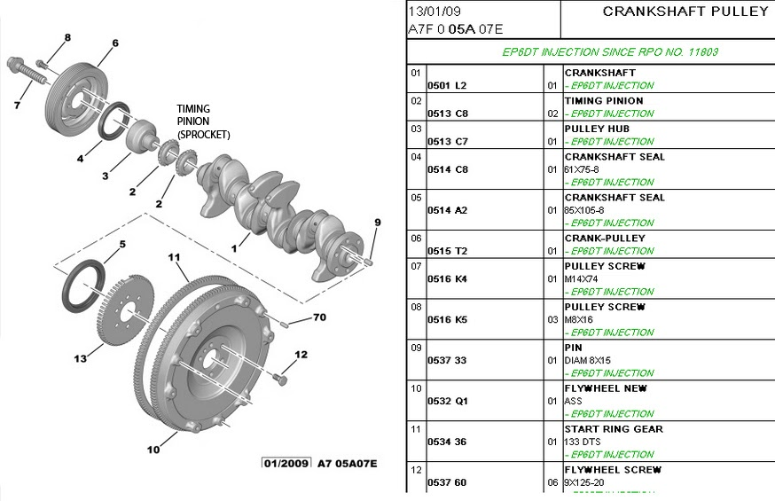 one.D'RIVE: Timing Chain Pinion