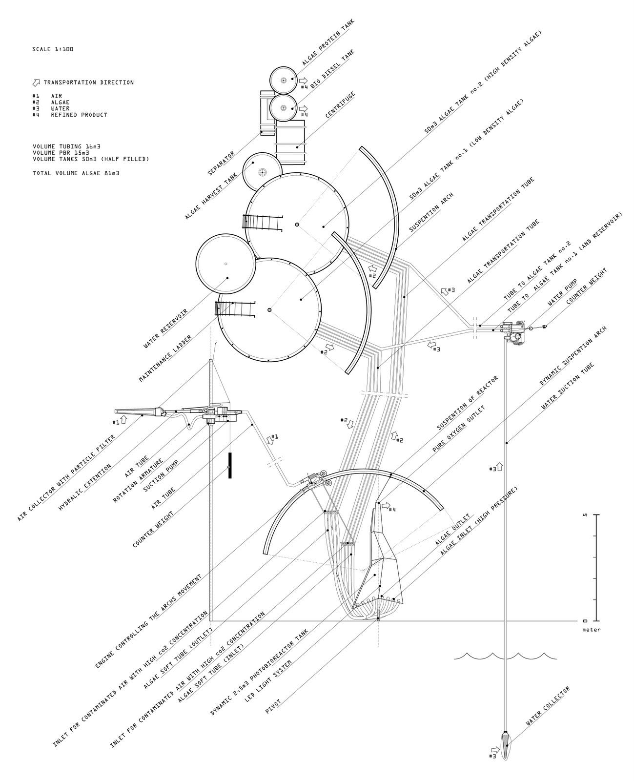 Algae Bioreactor Infrastructural Diagram Mazin Orfali