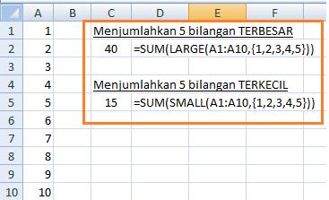 Fungsi SUMIF Menjumlahkan Bilangan Terbesar