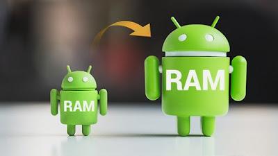 Cara Jitu Menambah RAM Android Dengan RoehSoft Ram