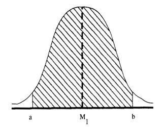 Statistik, Materi Distribusi Normal, Tabel T, Contoh Soal