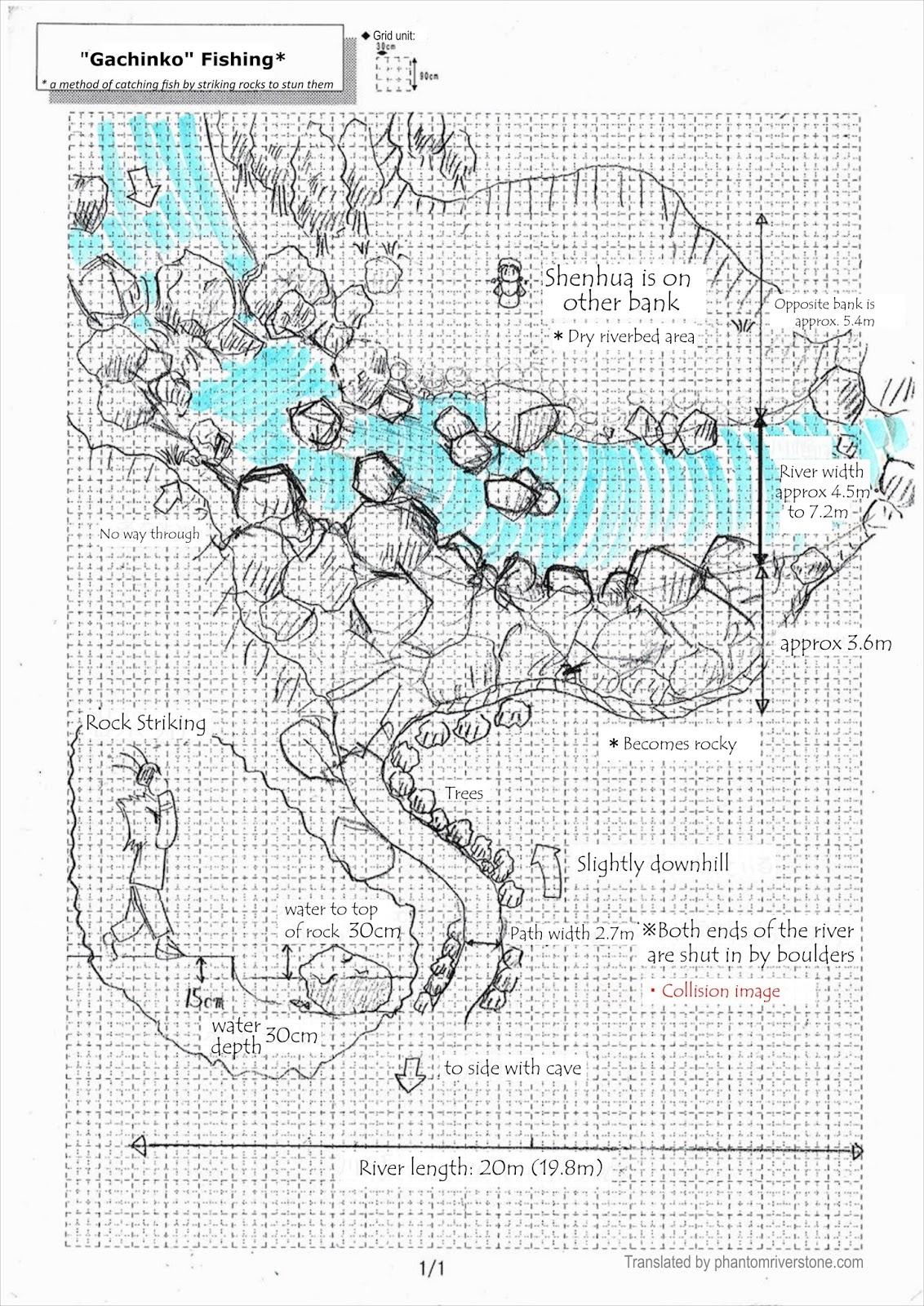Fishing design - full document