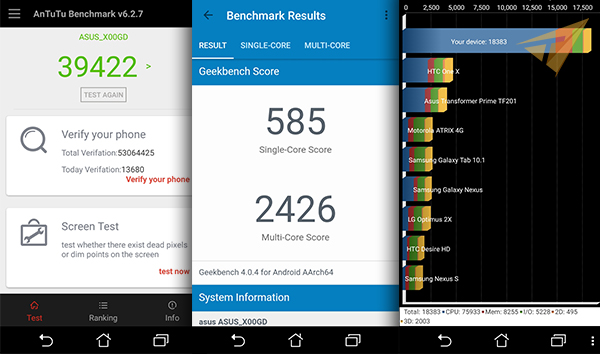 asus-zenfone-3s-max-benchmarks