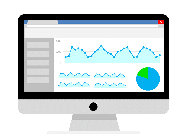 adding your website to google analytics and google webmasters is a great benefit to your website as these tools will help you to see your website traffic statics and control your website.