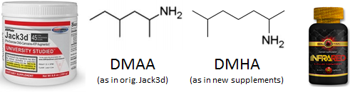 2-aminoisoheptane aka DMHA or Octadrine, a Legit DMAA
