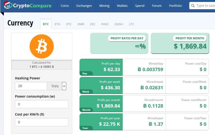Gv r927oc 2gd litecoin exchange