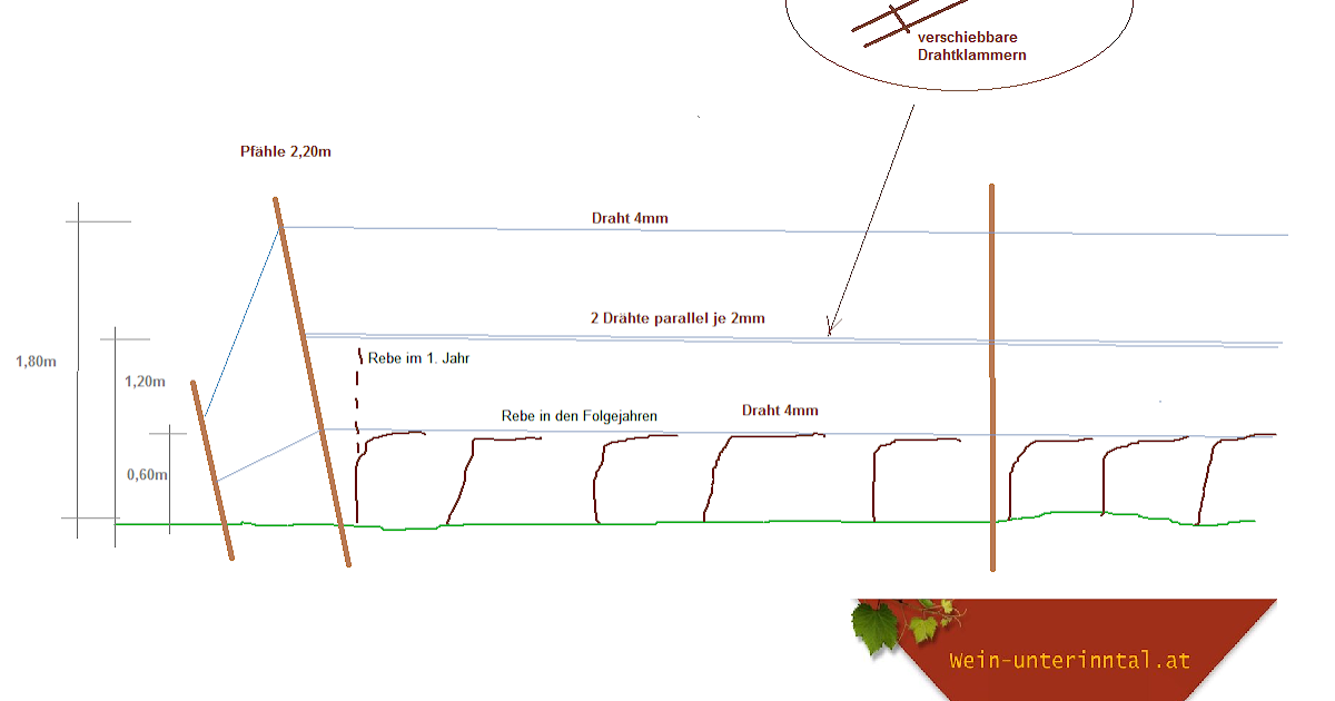 Groß Drahtrahmen Diagramm Fotos - Elektrische Schaltplan-Ideen ...