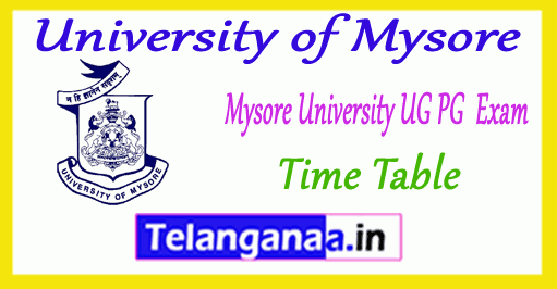 University of Mysore 1st 3rd 5th UG PG Exam Time Table