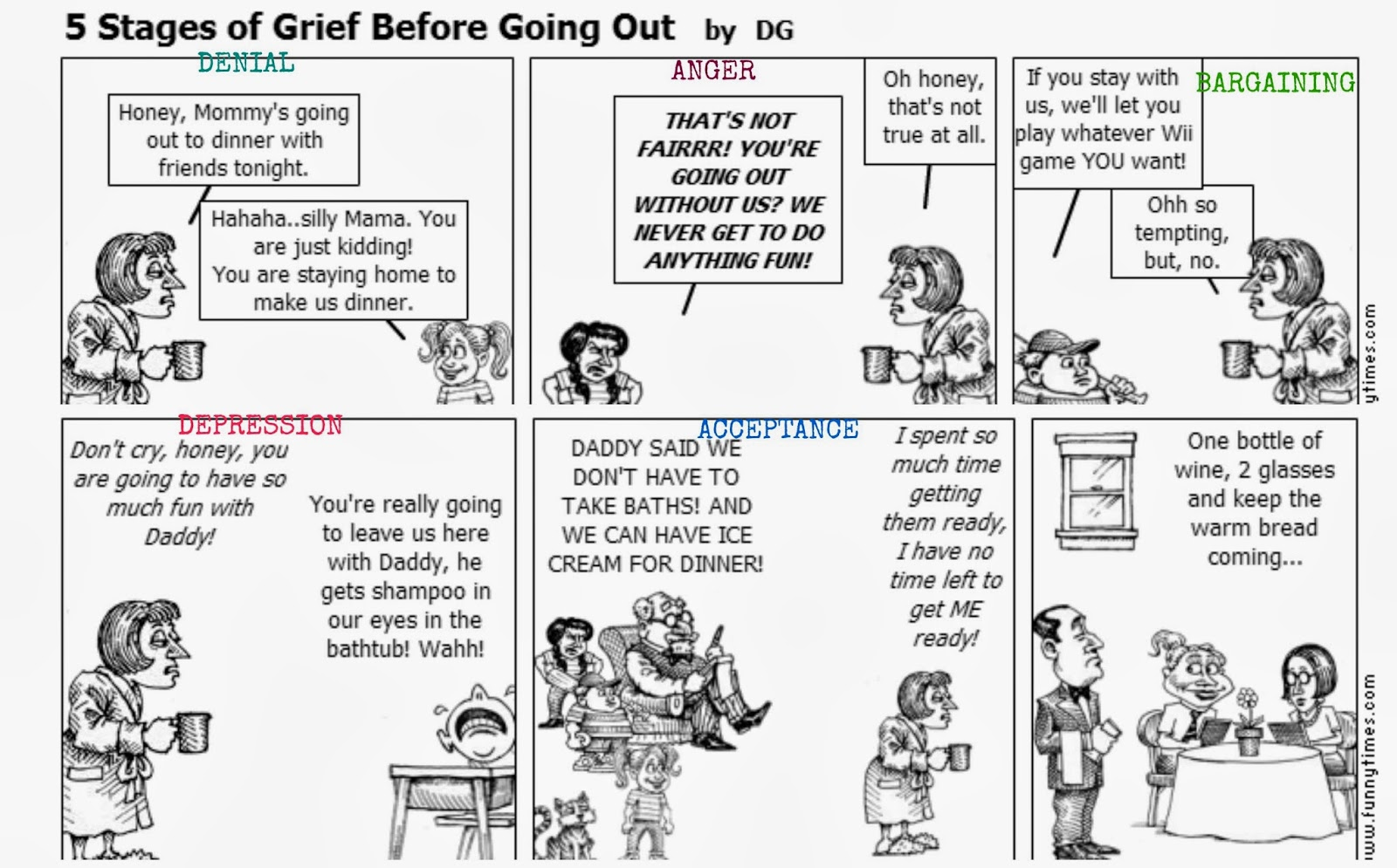 Stages Of Grief Quotes Quotesgram