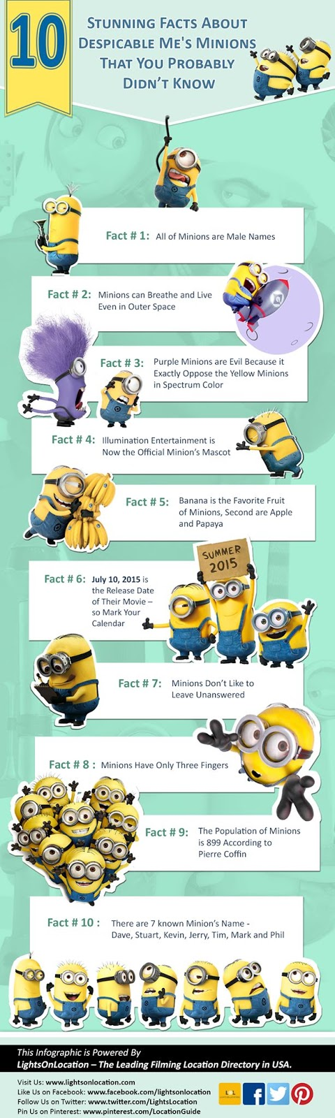 10 SURPRISING FACTS ABOUT DESPICABLE ME'S MINIONS