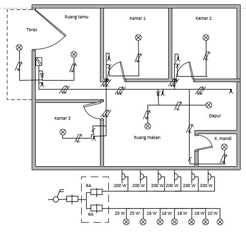 Instalasi listrik instalasi listrik penerangan 3 cara memasang instalasi listrik rumah tinggal ccuart Images