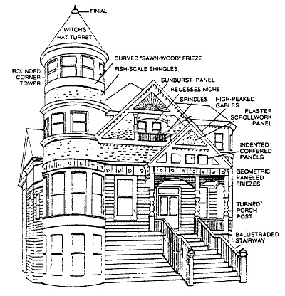 Art now and then queen anne style architecture for Bow window construction detail