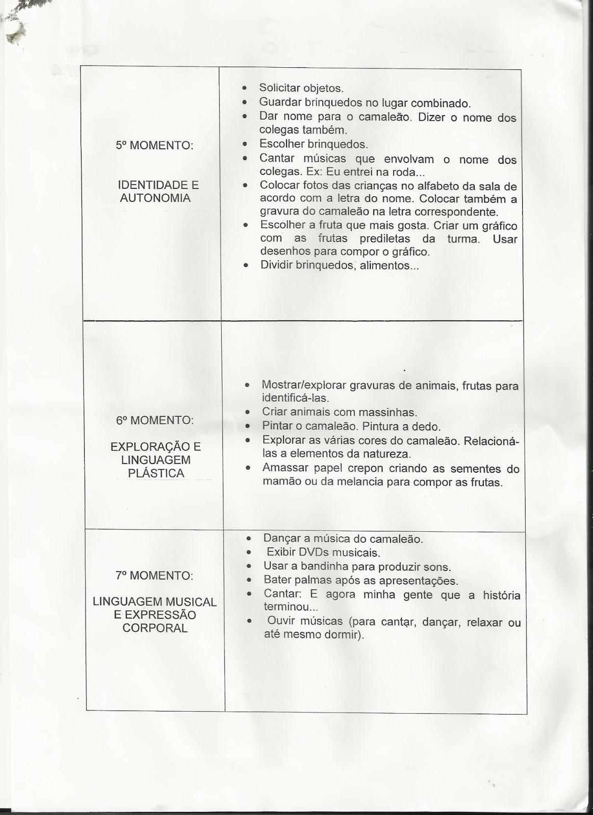 Fabuloso Profª: Ivani Ferreira: Plano de aula para maternal 3- Onde está o  YM06