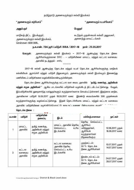 SSA- BRC Level-5 days Training for Primary Teachers - Total 2 batch