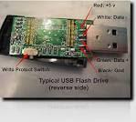 Fix-US-Driver-Problem/USB-Update-Driver-For-All-Windows-With-(32-Bits 64-Bits)