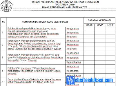 Verifikasi Kelengkapan Dokumen PPG 2019
