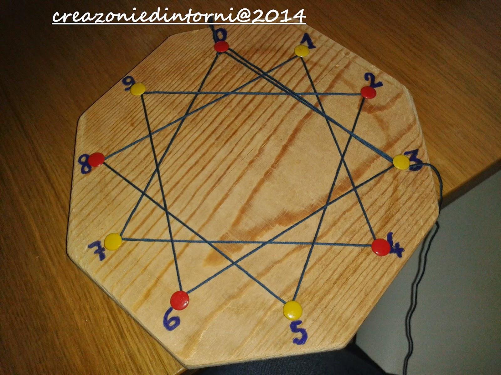 apprendre à compter avec la méthode Montessori