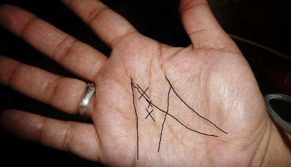 "Ternyata Bentuk Tangan Anda Membentuk Huruf ""M"", Inilah Artinya Yang Mengejutkan Anda"