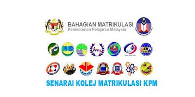 Senarai Kolej Matrikulasi KPM dan Alamat