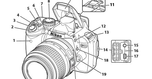 FOTOGRAFIA: A máquina fotográfica digital
