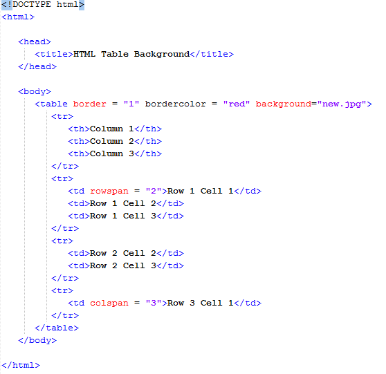 HTML Tables Backgrounds