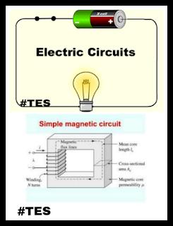 comparison  magnetic  electrical circuit