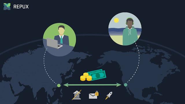 RepuX Menyediakan Marketplace Data untuk Pengoleksi Data dan Developer AplikasiRepuX Menyediakan Marketplace Data untuk Pengoleksi Data dan Developer AplikasiRepuX Menyediakan Marketplace Data untuk Pengoleksi Data dan Developer Aplikasi