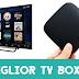 [Offerta] Xiaomi Mi Tv Box: il Miglior Tv Box Android del 2017?