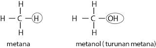 Perbandingan struktur metana dan metanol