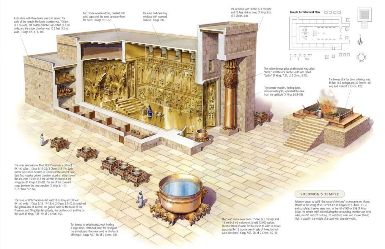 نتيجة بحث الصور عن هيكل سليمان