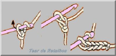 Ilustração mostrando um canhoto fazendo correntinhas, o ponto básico do crochê