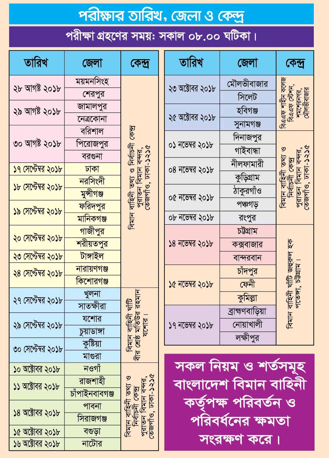 Bangladesh Air Force MODC Recruitment Exam Center, Date and Time
