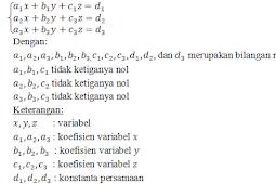 Sistem persamaan linear tiga variabel dan Contoh Soal Penerapannya