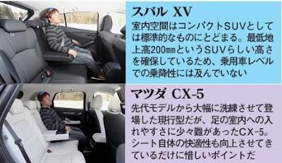スバルXV マツダCX-5 室内の広さ 後席シート 比較画像