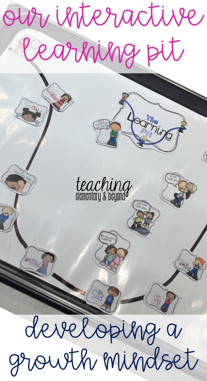 Our Interactive Learning Pit: Developing A Growth Mindset