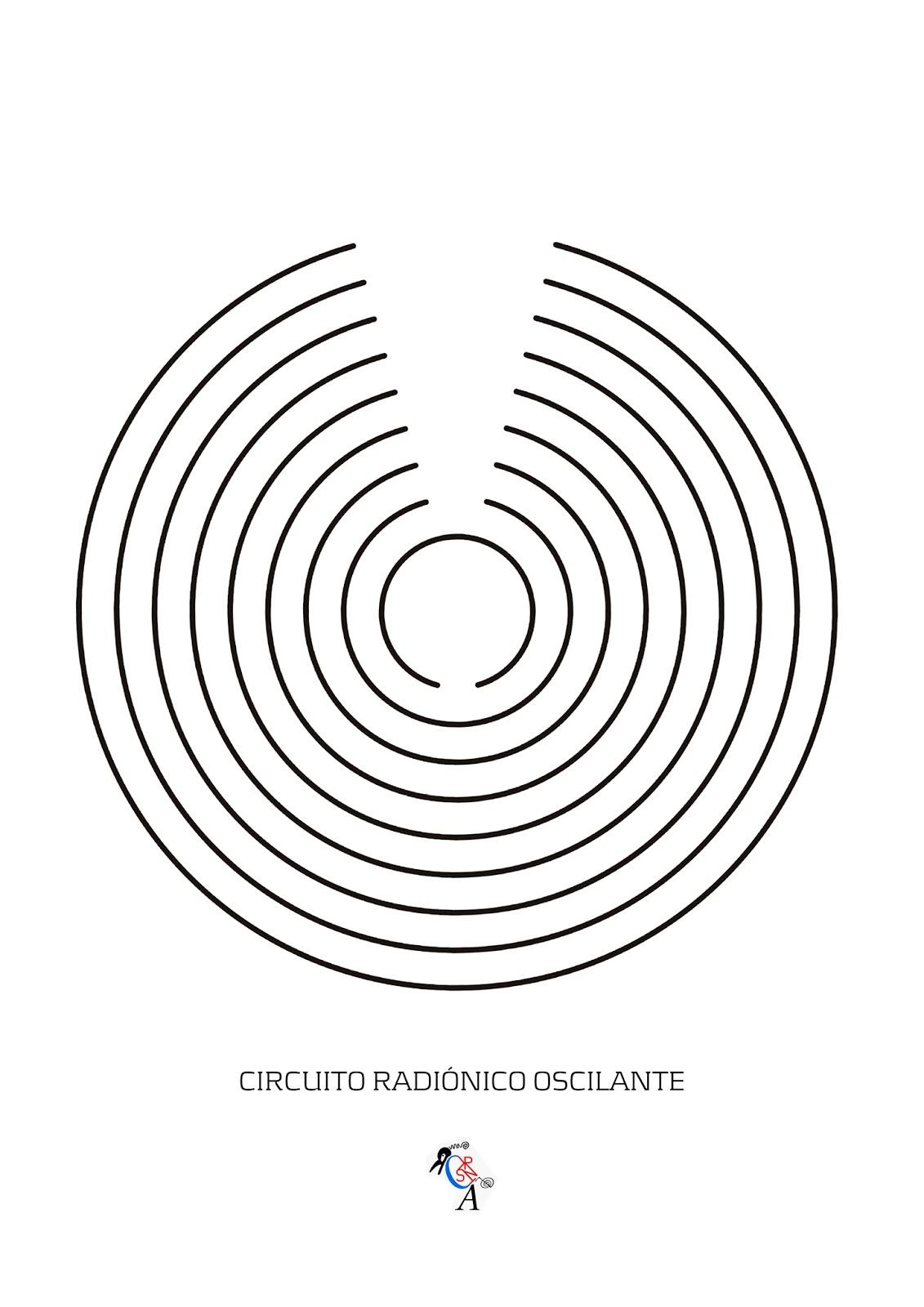 Reikiestesionica Y Brujerias Circuito Radionico Oscilante