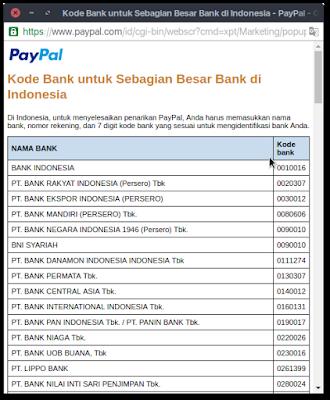 Cara Daftar Akun Paypal Tanpa Nama Belakang