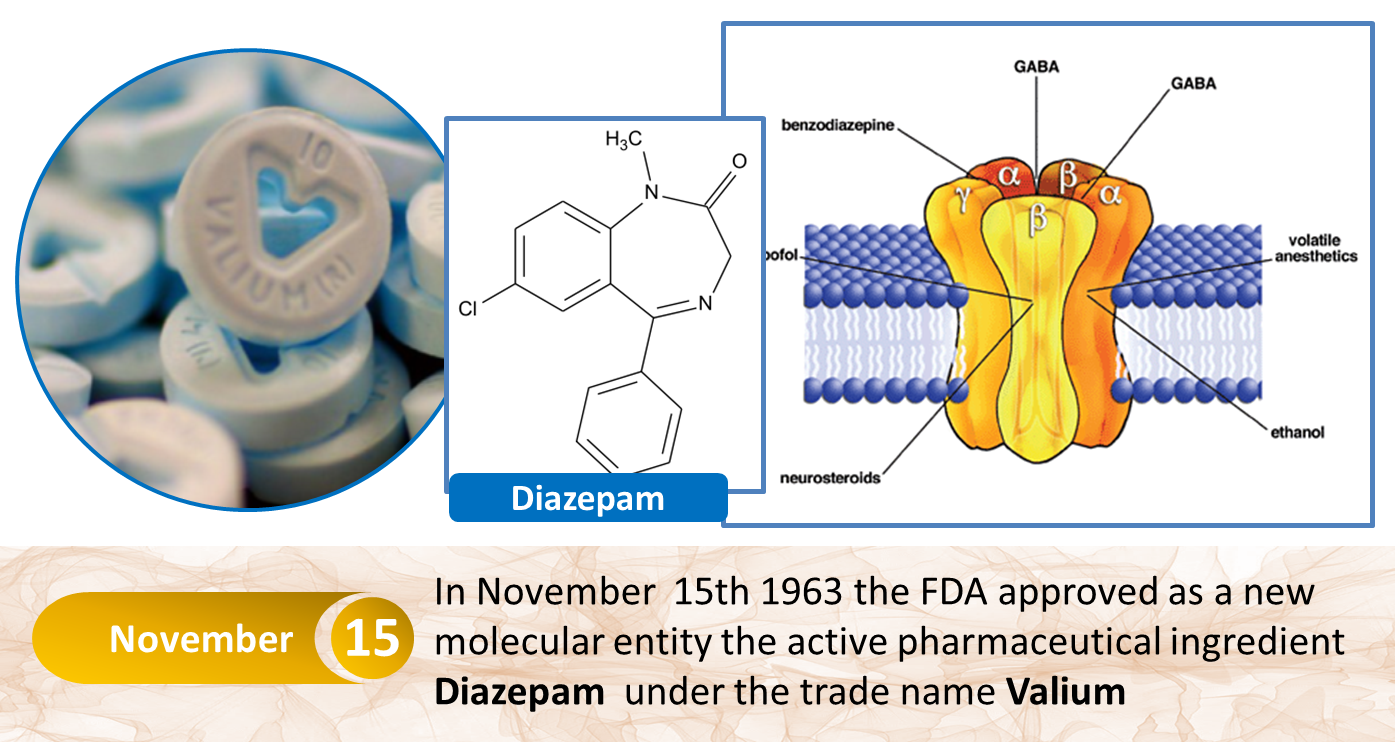 in november 15th 1963 the fda approved as a new molecular entity the active pharmaceutical ingredient diazepam under the trade name valium manufactured by  [ 1395 x 742 Pixel ]