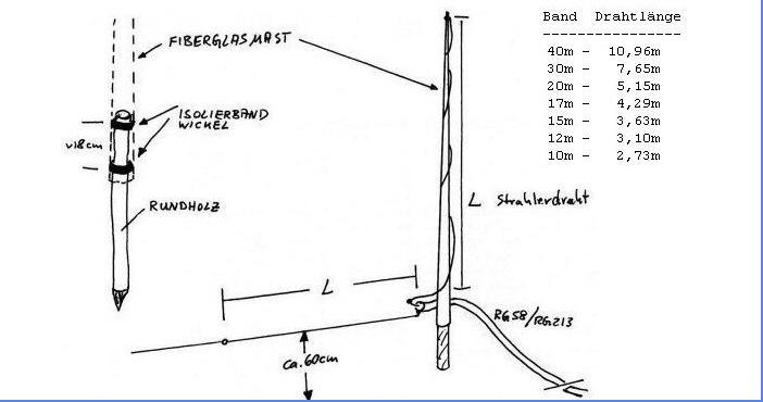 dc7hs on air kw vertikalantenne up outer. Black Bedroom Furniture Sets. Home Design Ideas