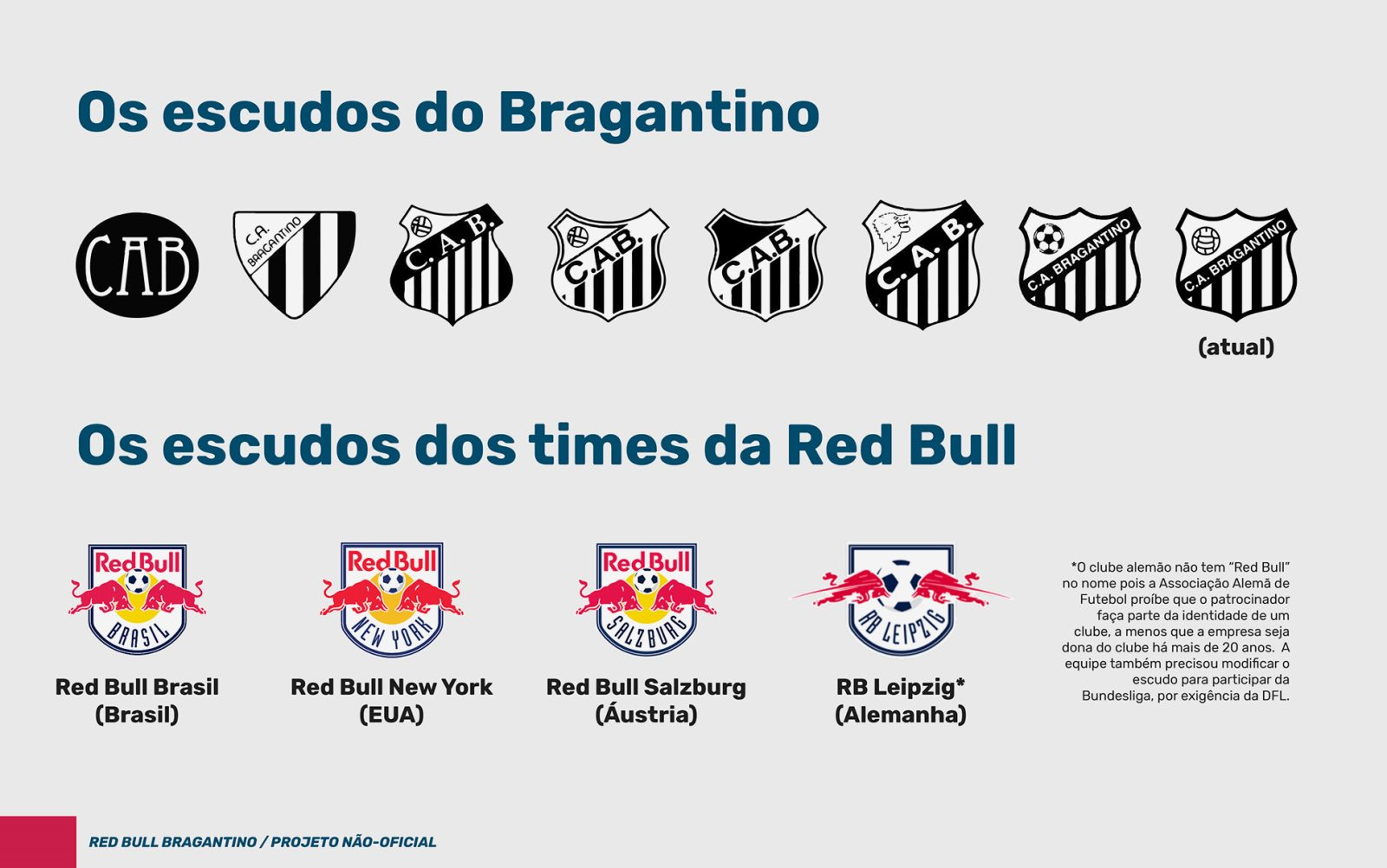 Red Bull Bragantino 2020 Concept Logo Home Away Third Concept Kits Unveiled Footy Headlines