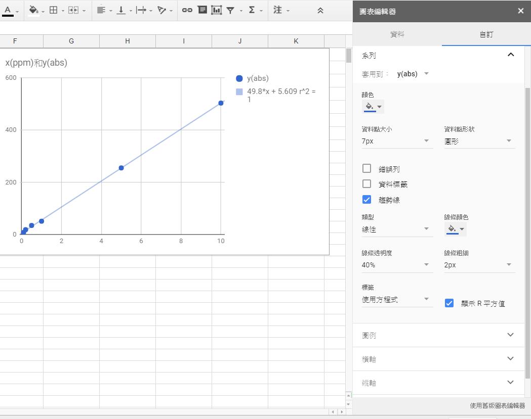 Google試算表_統計_簡單線性回歸_檢量線