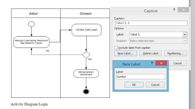 Dari topik sebelum membahas cara menciptakan  Cara Membuat Daftar Tabel, Daftar Gambar dan Daftar Lampiran Otomatis