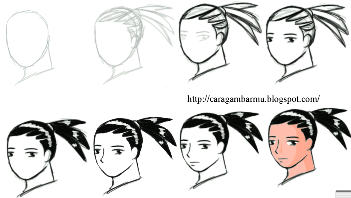 Cara dan Teknik Menggambar untuk Pemula: November 2013