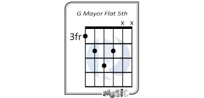 Mayor Flat 5th