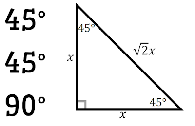 Math = Love: Special Right Triangle Posters